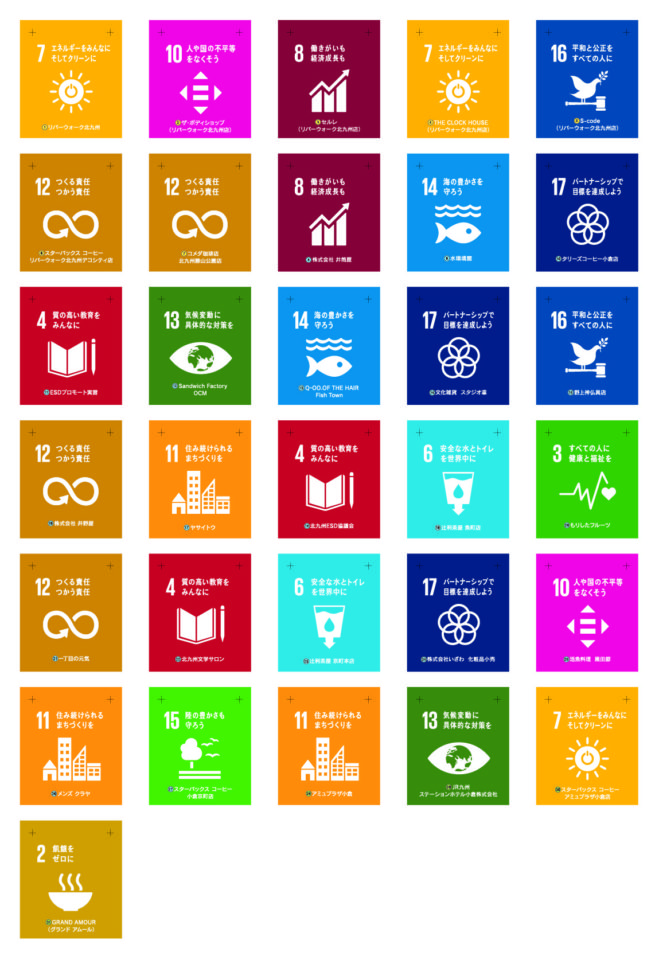 SDGsフォトラリー/看板
