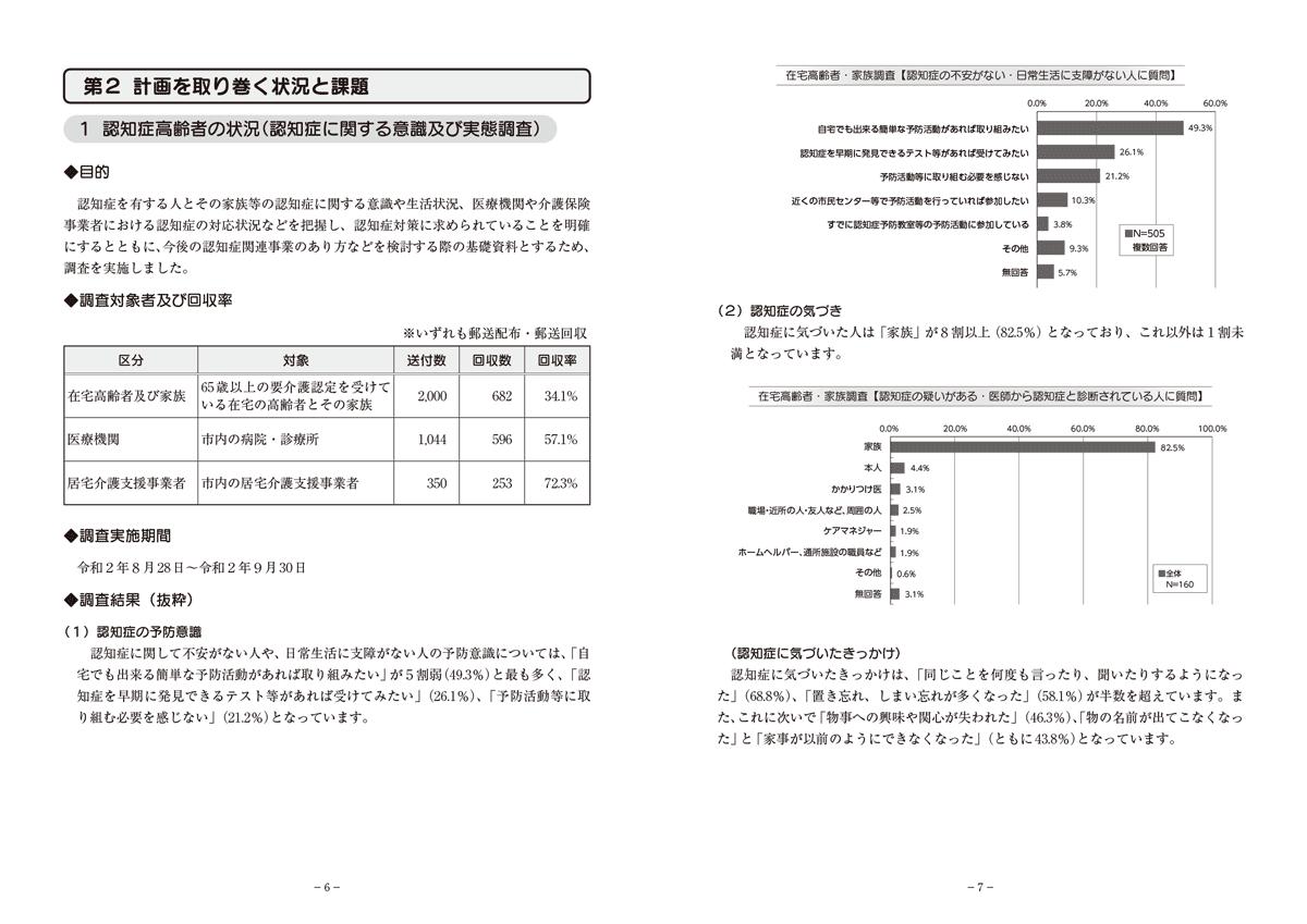 北九州市オレンジプラン 本文(抜粋)